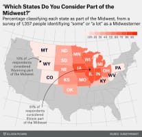 Midwestern United States - Region in the United States of America