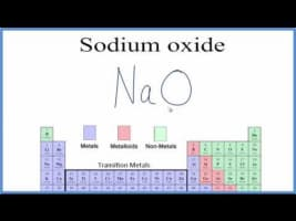 Sodium oxide - Chemical compound