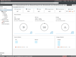 Red Hat Virtualization -
